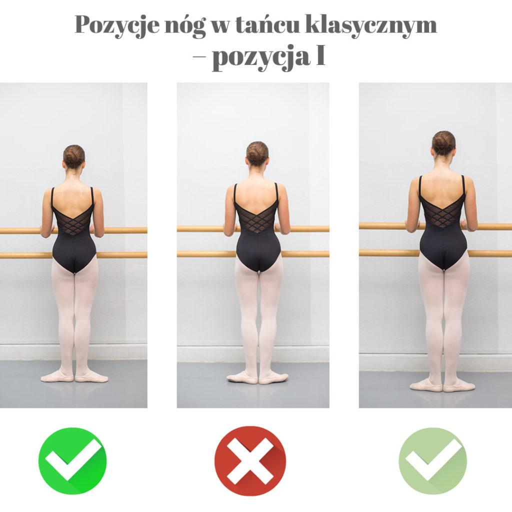 pozycje nóg w tańcu klasycznym